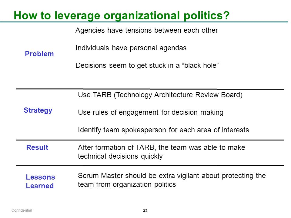 Confidential 23 How to leverage organizational politics.