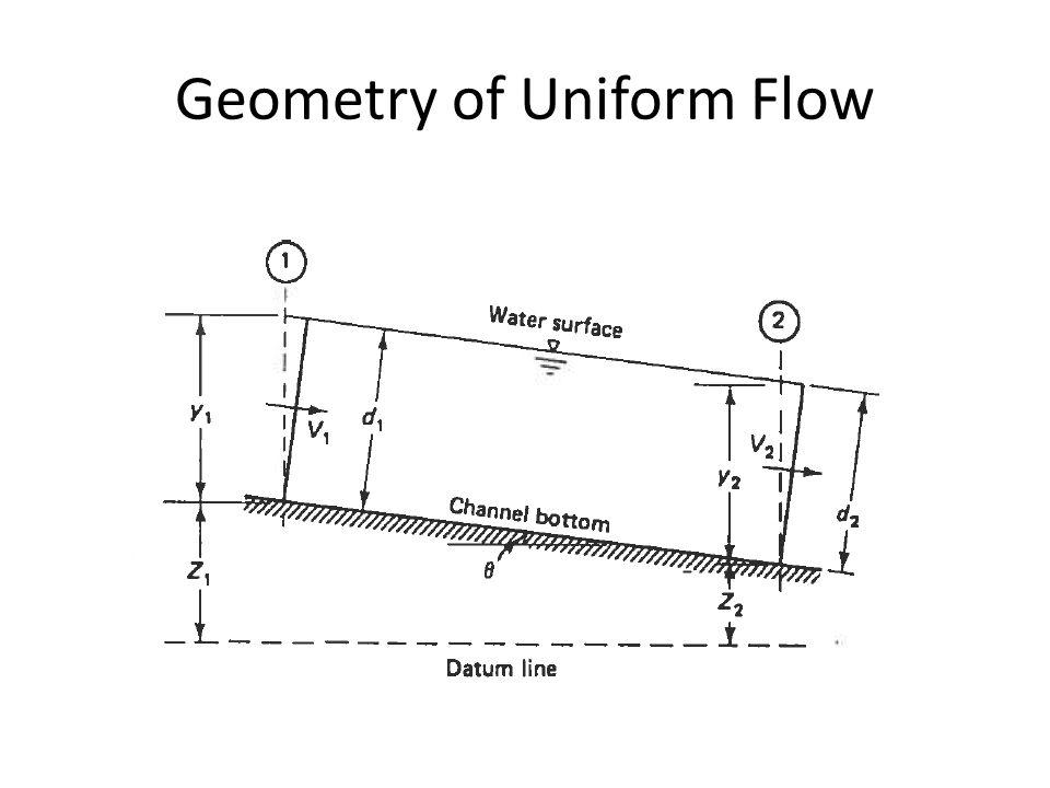 Geometry of Uniform Flow