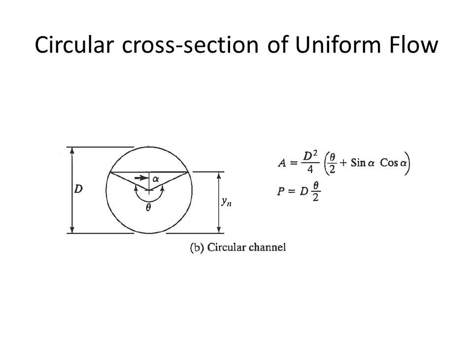 Circular cross-section of Uniform Flow