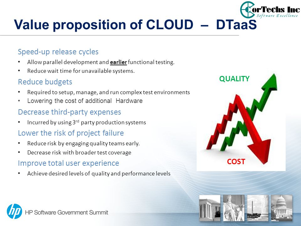 Value proposition of CLOUD – DTaaS Speed-up release cycles Allow parallel development and earlier functional testing. Reduce wait time for unavailable