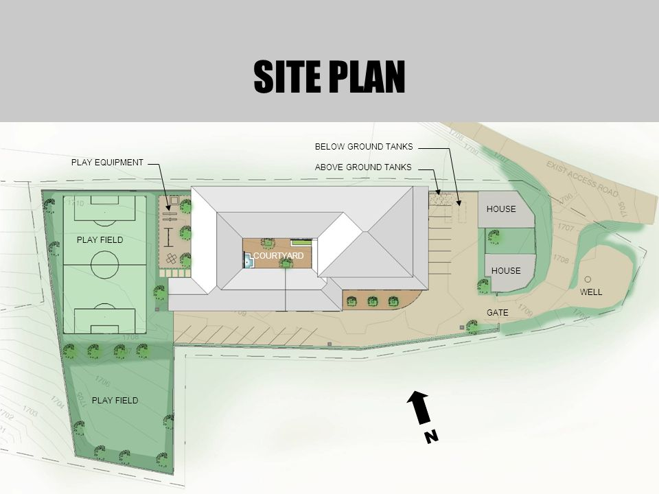SITE PLAN HOUSE N PLAY FIELD COURTYARD WELL ABOVE GROUND TANKS BELOW GROUND TANKS PLAY EQUIPMENT GATE