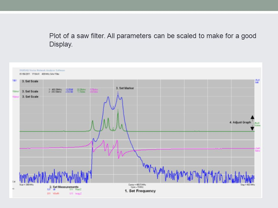 Plot of a saw filter. All parameters can be scaled to make for a good Display.