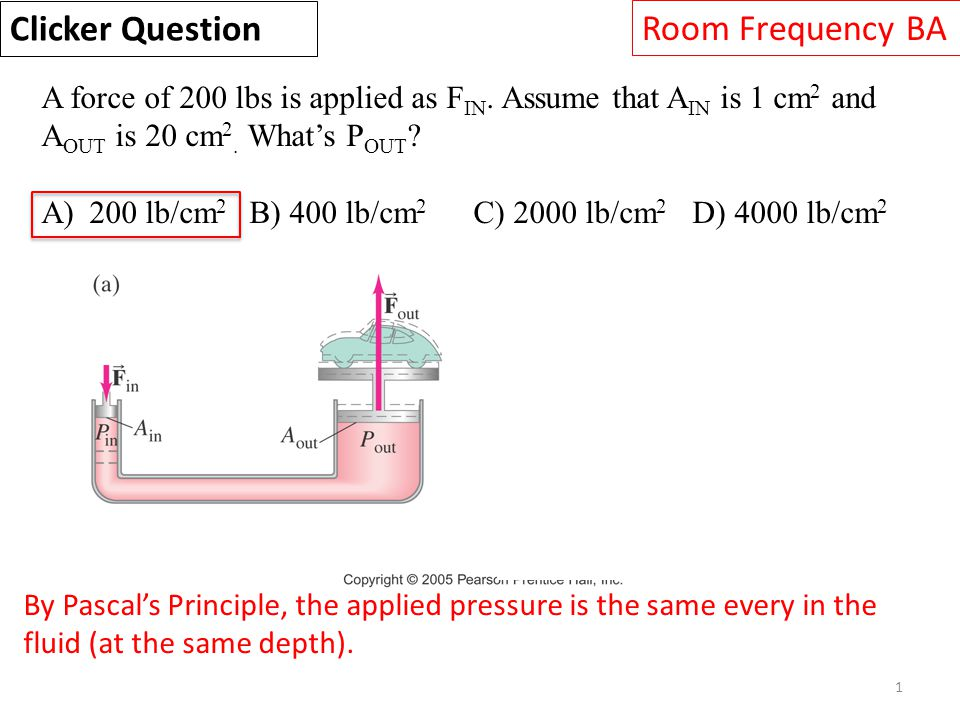 1 Clicker Question Room Frequency BA By Pascal's Principle, the applied pressure is the same every in the fluid (at the same depth). A force of 200 lb