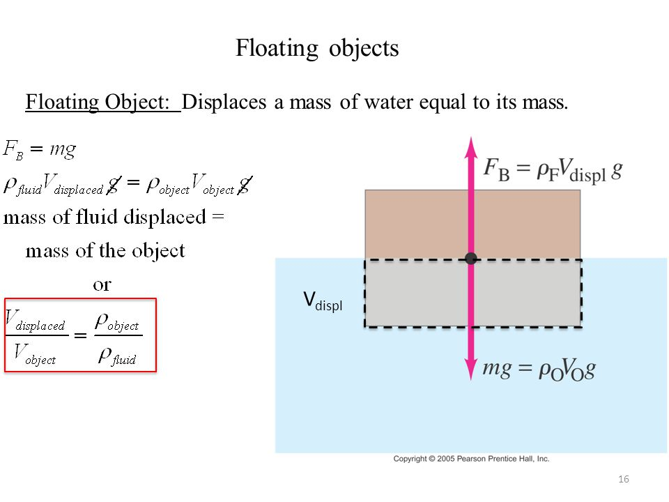 16 Floating Object: Displaces a mass of water equal to its mass. Floating objects V displ