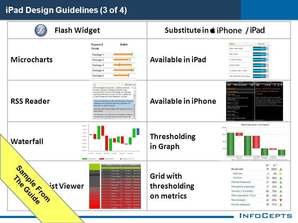 Flash Widget Substitute in / MicrochartsAvailable in iPad RSS ReaderAvailable in iPhone Waterfall Thresholding in Graph Weighted List Viewer Grid with thresholding on metrics Sample From The Guide iPad Design Guidelines (3 of 4)