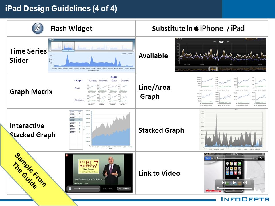 Flash Widget Substitute in / Time Series Slider Available Graph Matrix Line/Area Graph Interactive Stacked Graph MediaLink to Video Sample From The Guide iPad Design Guidelines (4 of 4)