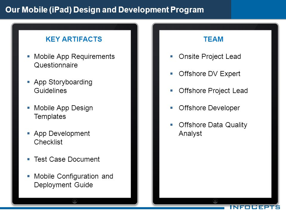 Our Mobile (iPad) Design and Development Program KEY ARTIFACTS  Mobile App Requirements Questionnaire  App Storyboarding Guidelines  Mobile App Design Templates  App Development Checklist  Test Case Document  Mobile Configuration and Deployment Guide TEAM  Onsite Project Lead  Offshore DV Expert  Offshore Project Lead  Offshore Developer  Offshore Data Quality Analyst