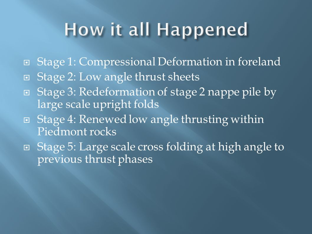  Stage 1: Compressional Deformation in foreland  Stage 2: Low angle thrust sheets  Stage 3: Redeformation of stage 2 nappe pile by large scale upright folds  Stage 4: Renewed low angle thrusting within Piedmont rocks  Stage 5: Large scale cross folding at high angle to previous thrust phases