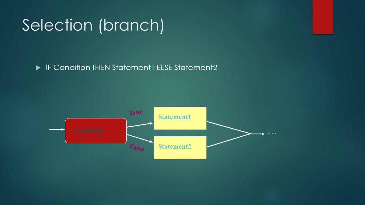 Selection (branch)  IF Condition THEN Statement1 ELSE Statement2 Statement1 Statement Statement2 Condition...