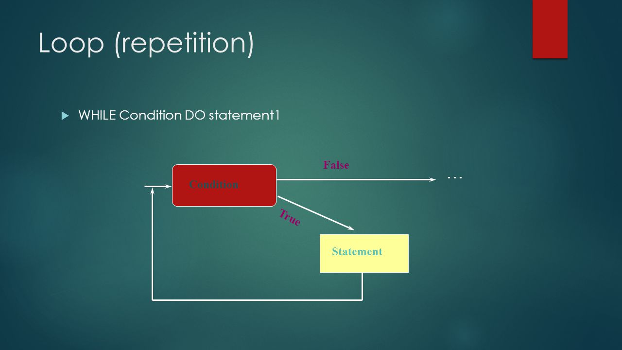 Loop (repetition)  WHILE Condition DO statement1 Statement Condition... False True