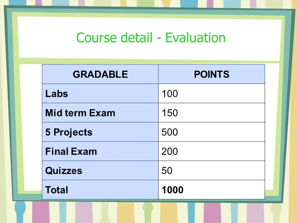 Course detail - Evaluation GRADABLEPOINTS Labs100 Mid term Exam150 5 Projects500 Final Exam200 Quizzes50 Total1000