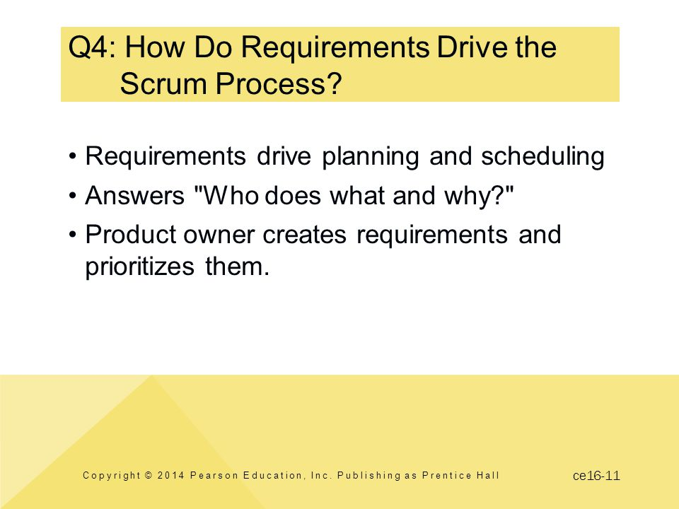 ce16-11 Q4: How Do Requirements Drive the Scrum Process.