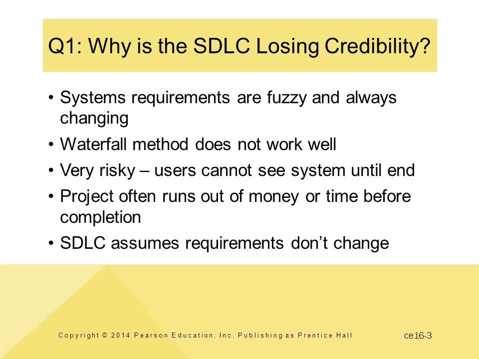 ce16-3 Q1: Why is the SDLC Losing Credibility.