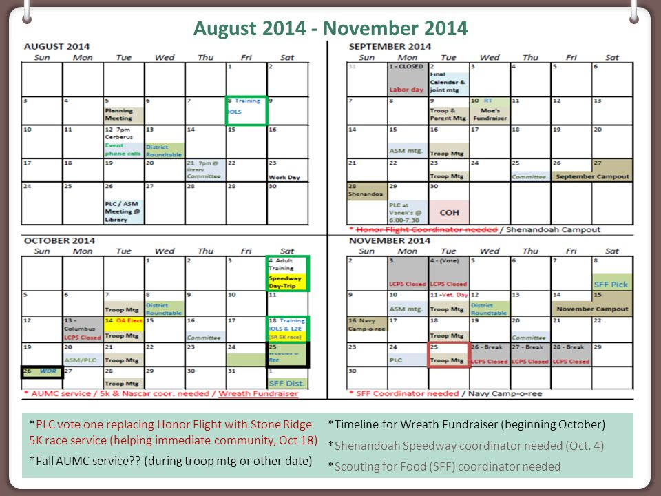 December 2014 - March 2015 *Select new December Camping Activity (see options on next slide) *Spring fundraiser.