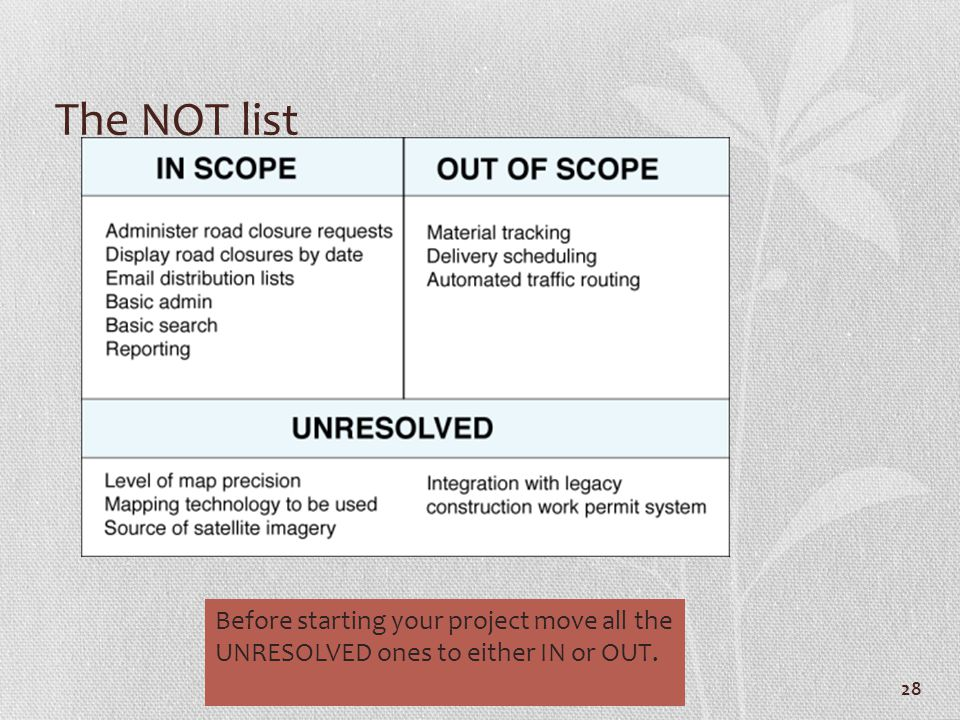 28 Before starting your project move all the UNRESOLVED ones to either IN or OUT. The NOT list