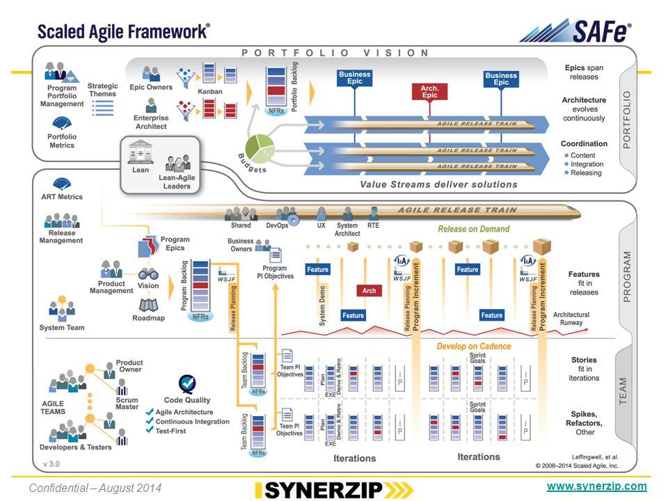 www.synerzip.com 2.