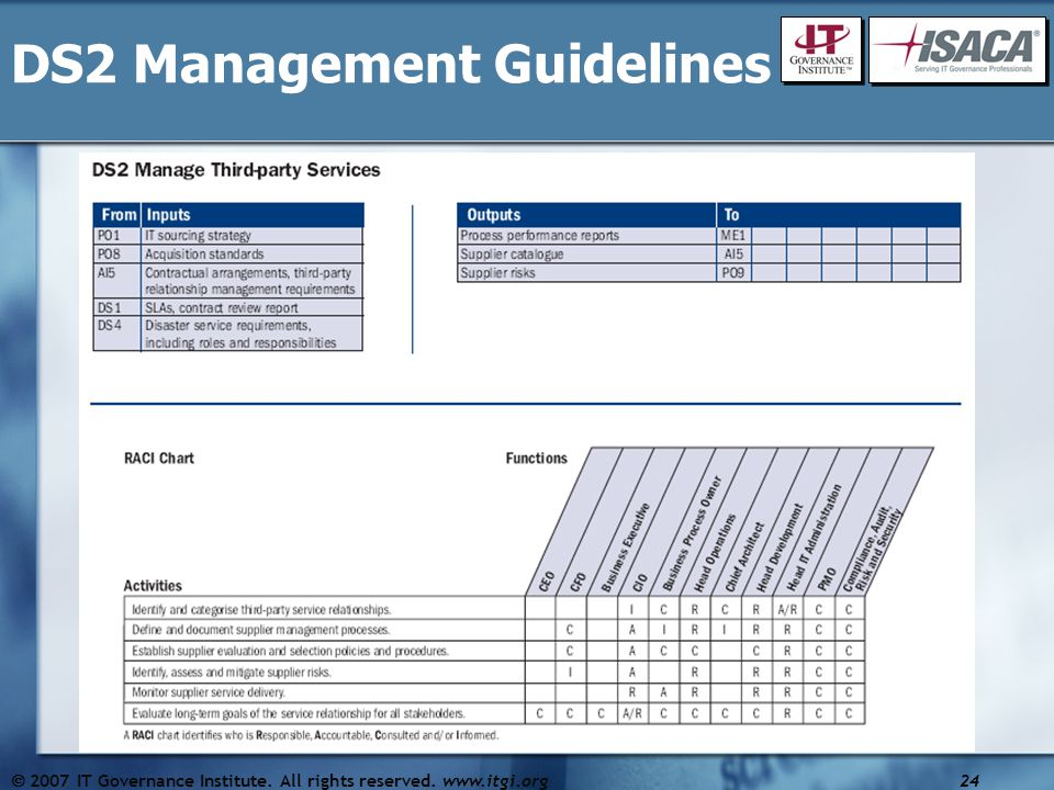 DS2 Management Guidelines  2007 IT Governance Institute. All rights reserved. www.itgi.org24