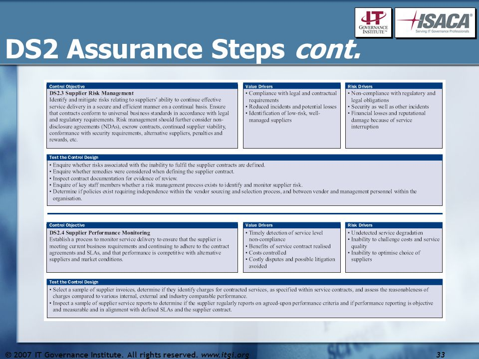 DS2 Assurance Steps cont.  2007 IT Governance Institute. All rights reserved. www.itgi.org33