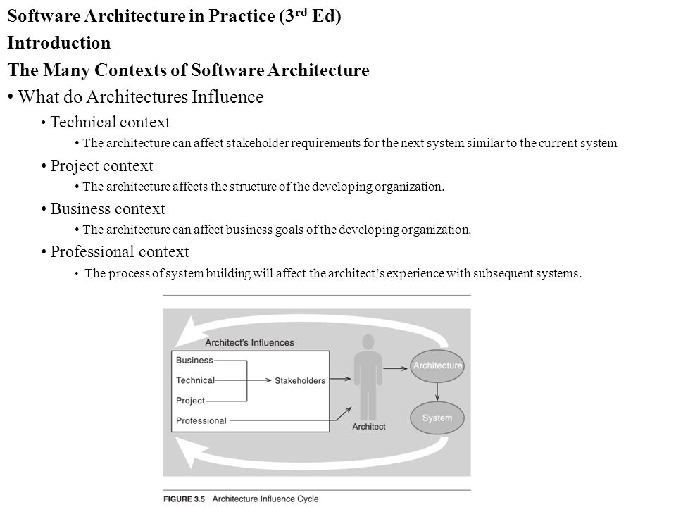 Software Architecture in Practice (3 rd Ed) Introduction The Many Contexts of Software Architecture What do Architectures Influence Technical context The architecture can affect stakeholder requirements for the next system similar to the current system Project context The architecture affects the structure of the developing organization.