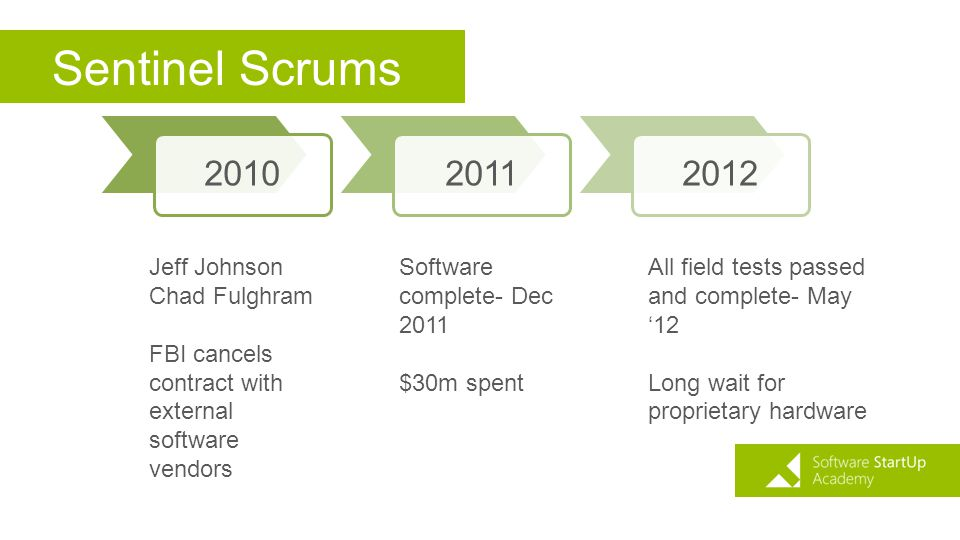 Sentinel Scrums 201020112012 Jeff Johnson Chad Fulghram FBI cancels contract with external software vendors Software complete- Dec 2011 $30m spent All