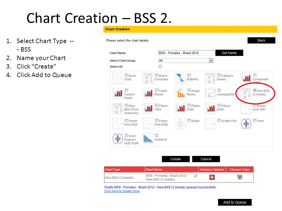 "Chart Creation – BSS 2. 1.Select Chart Type -- - BSS 2.Name your Chart 3.Click ""Create"" 4.Click Add to Queue"