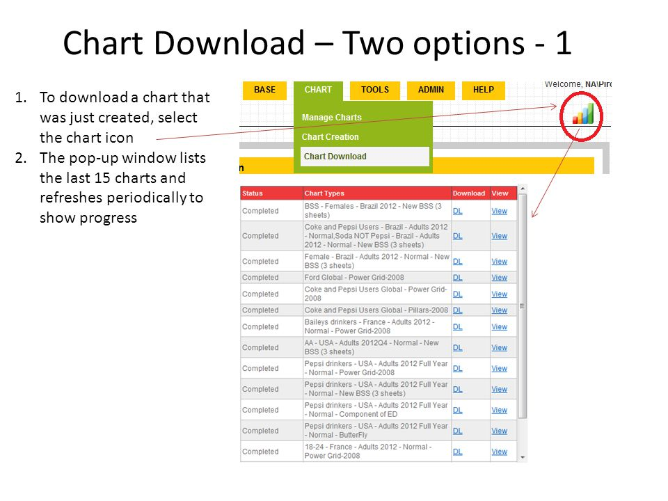 Chart Download – Two options - 1 1.To download a chart that was just created, select the chart icon 2.The pop-up window lists the last 15 charts and r
