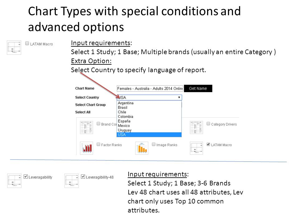 Chart Types with special conditions and advanced options Input requirements: Select 1 Study; 1 Base; Multiple brands (usually an entire Category ) Ext