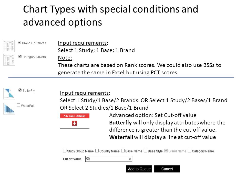 Chart Types with special conditions and advanced options Input requirements: Select 1 Study; 1 Base; 1 Brand Note: These charts are based on Rank scor