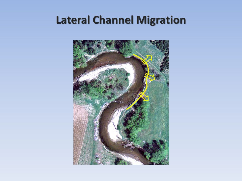 Lateral Channel Migration