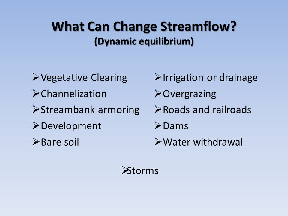 What Can Change Streamflow.