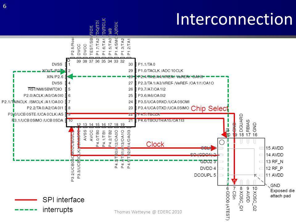 6 Interconnection Chip Select Clock SPI interface interrupts Thomas Watteyne @ EDERC 2010