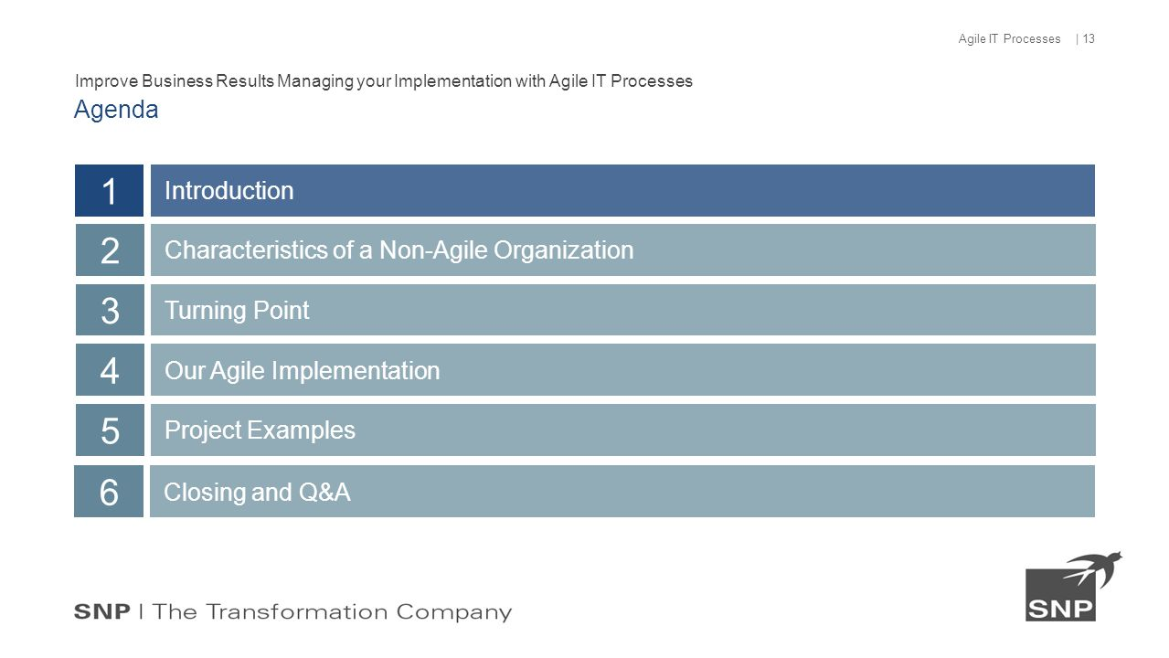 Improve Business Results Managing your Implementation with Agile IT Processes 1 Introduction 2 Characteristics of a Non-Agile Organization 3 Turning Point 4 Our Agile Implementation 5 Project Examples Agenda | 13 Agile IT Processes 6 Closing and Q&A