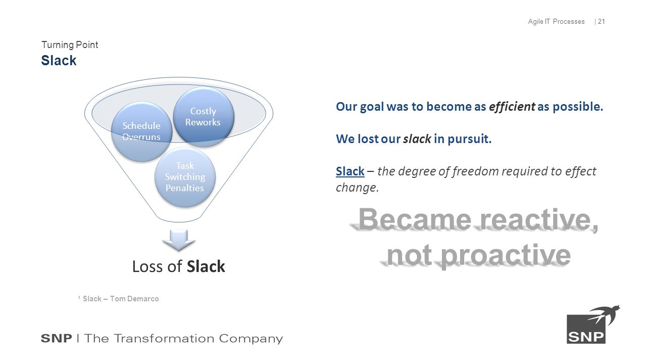 Turning Point Slack | 21 Agile IT Processes 1 Slack – Tom Demarco Loss of Slack Task Switching Penalties Schedule Overruns Costly Reworks Our goal was to become as efficient as possible.