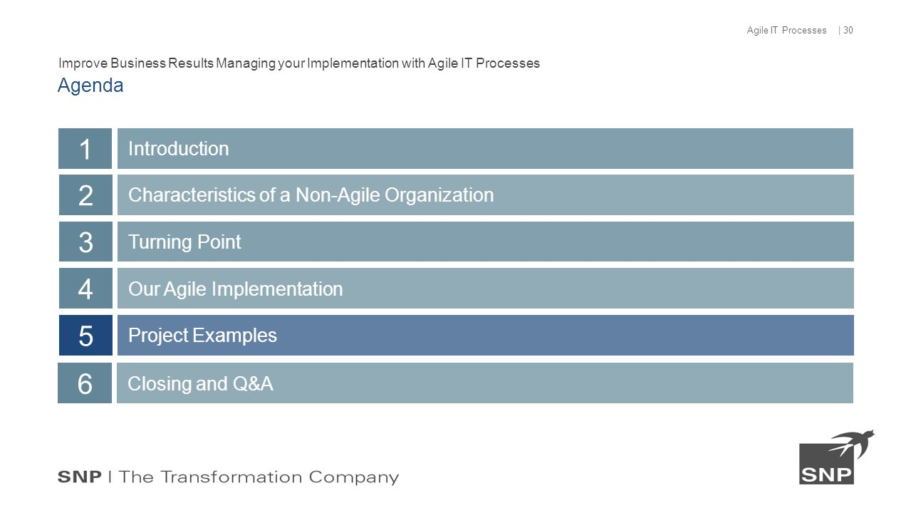 Improve Business Results Managing your Implementation with Agile IT Processes 1 Introduction 2 Characteristics of a Non-Agile Organization 3 Turning Point 4 Our Agile Implementation 5 Project Examples Agenda | 30 Agile IT Processes 6 Closing and Q&A