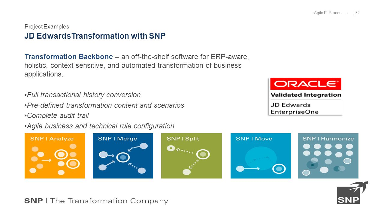 Transformation Backbone – an off-the-shelf software for ERP-aware, holistic, context sensitive, and automated transformation of business applications.