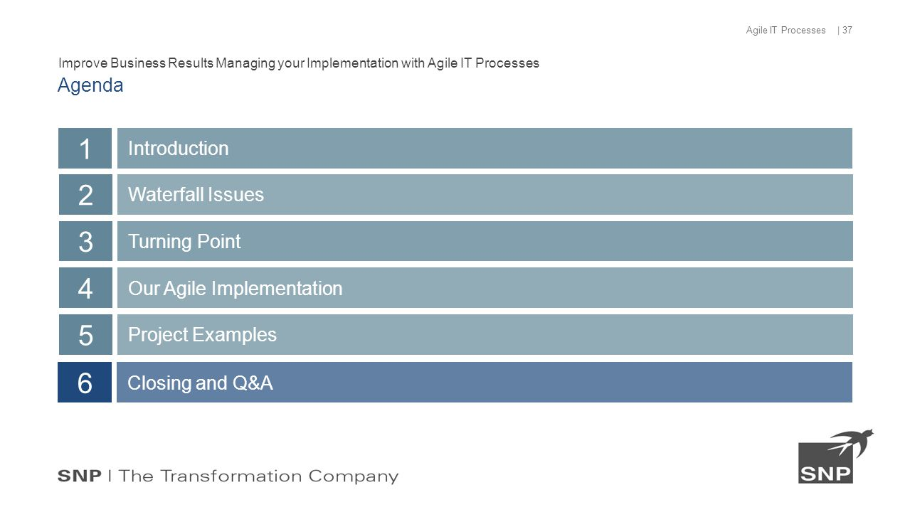 Improve Business Results Managing your Implementation with Agile IT Processes 1 Introduction 2 Waterfall Issues 3 Turning Point 4 Our Agile Implementation 5 Project Examples Agenda | 37 Agile IT Processes 6 Closing and Q&A