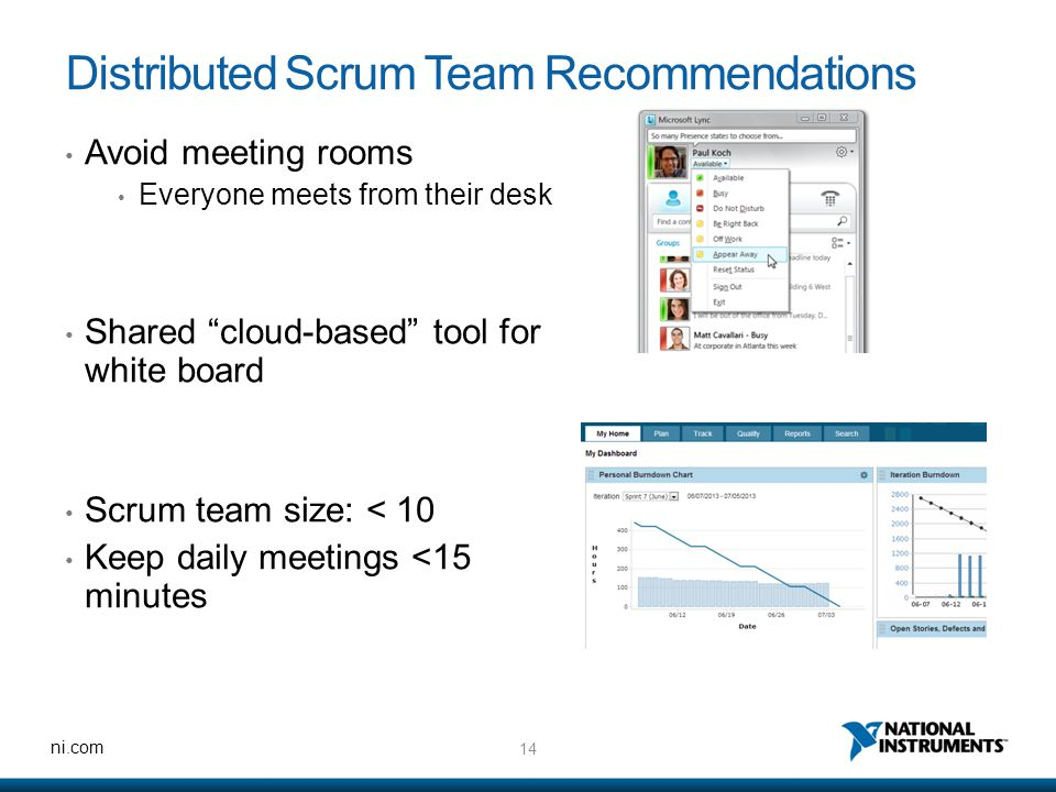 14 ni.com Distributed Scrum Team Recommendations Avoid meeting rooms Everyone meets from their desk Shared cloud-based tool for white board Scrum team size: < 10 Keep daily meetings <15 minutes