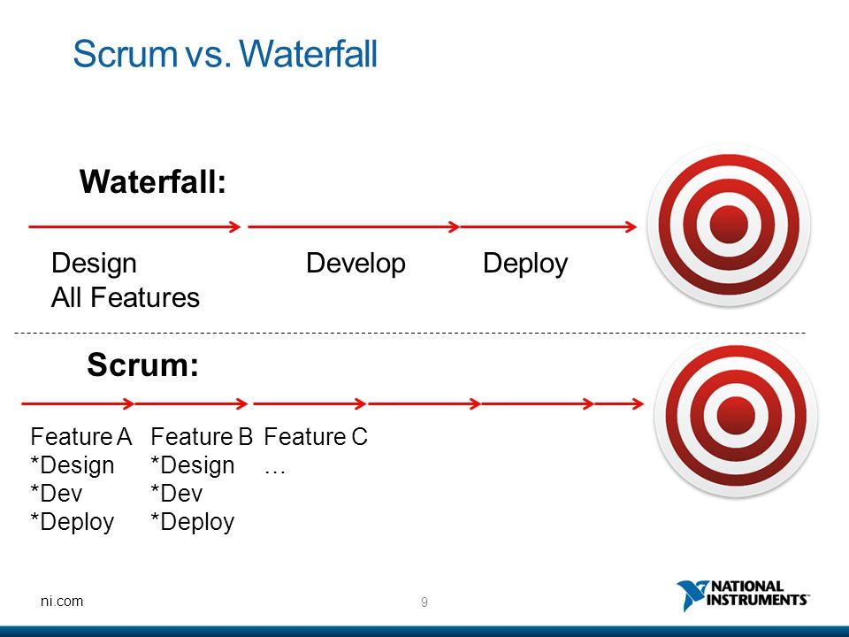 9 ni.com Scrum vs.