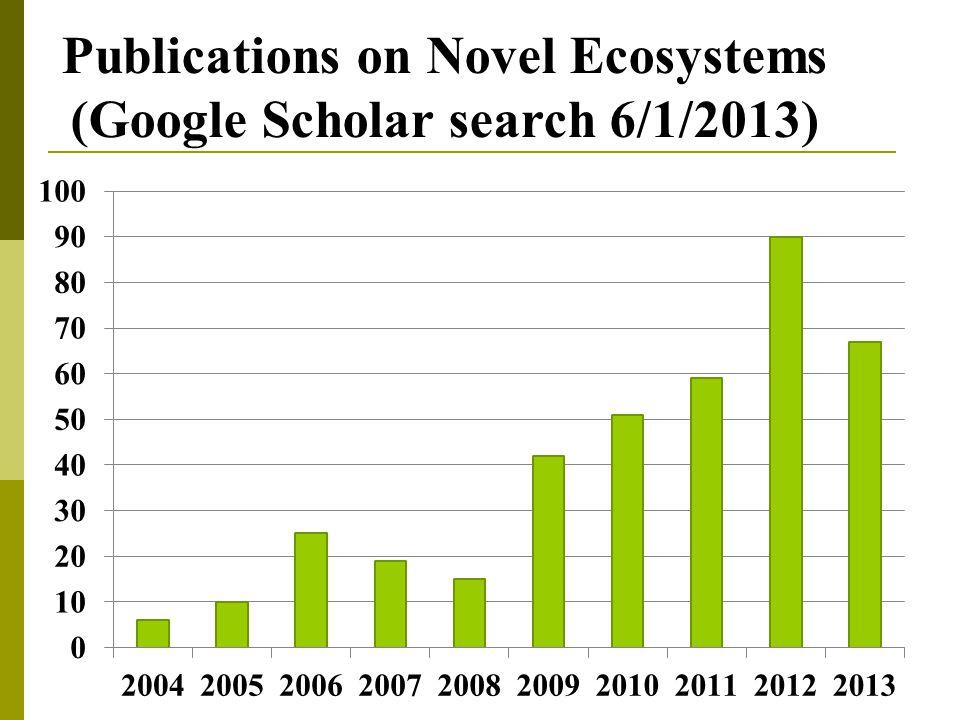 Publications on Novel Ecosystems (Google Scholar search 6/1/2013)