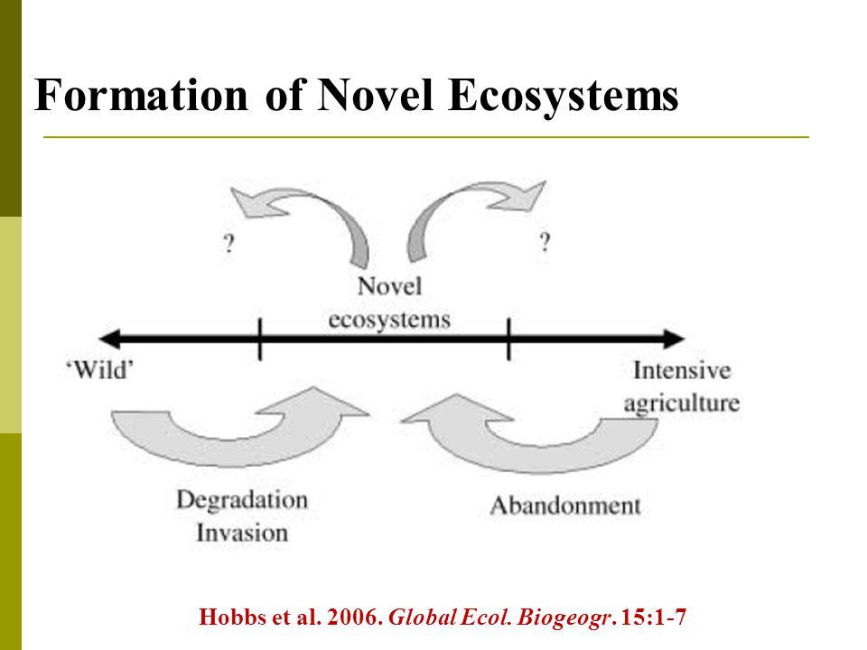 Formation of Novel Ecosystems Hobbs et al. 2006. Global Ecol. Biogeogr. 15:1-7