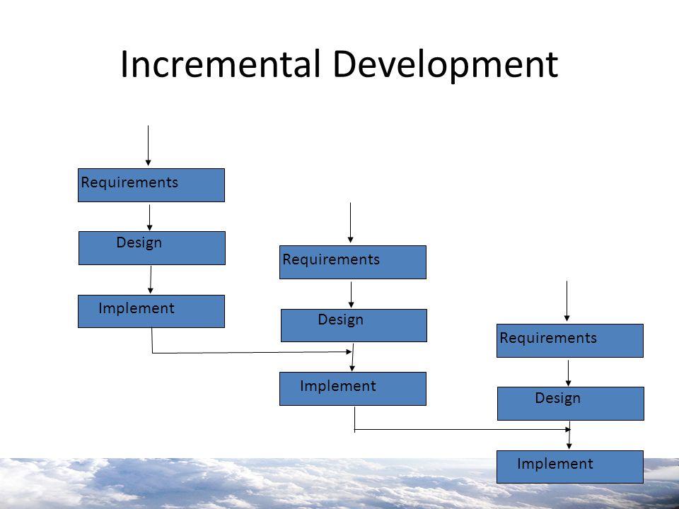 Incremental Development Requirements Design Implement Requirements Design Implement Requirements Design Implement