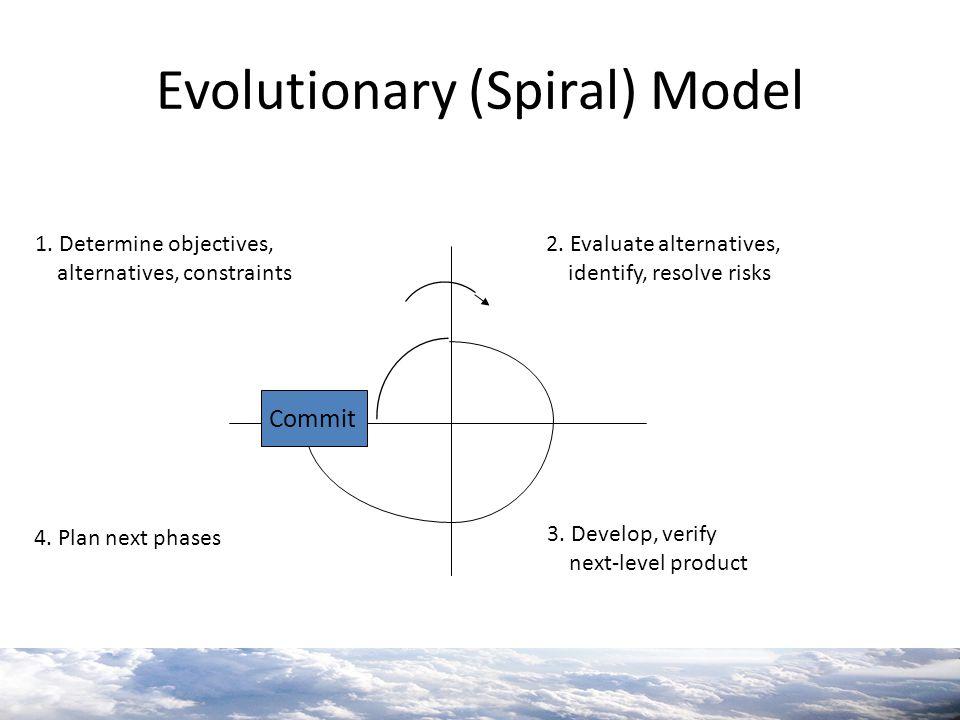 Evolutionary (Spiral) Model 1. Determine objectives, alternatives, constraints 2. Evaluate alternatives, identify, resolve risks 3. Develop, verify ne