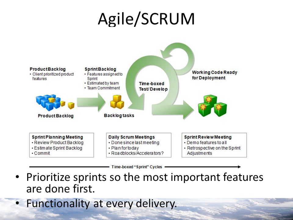 Agile/SCRUM Prioritize sprints so the most important features are done first. Functionality at every delivery.