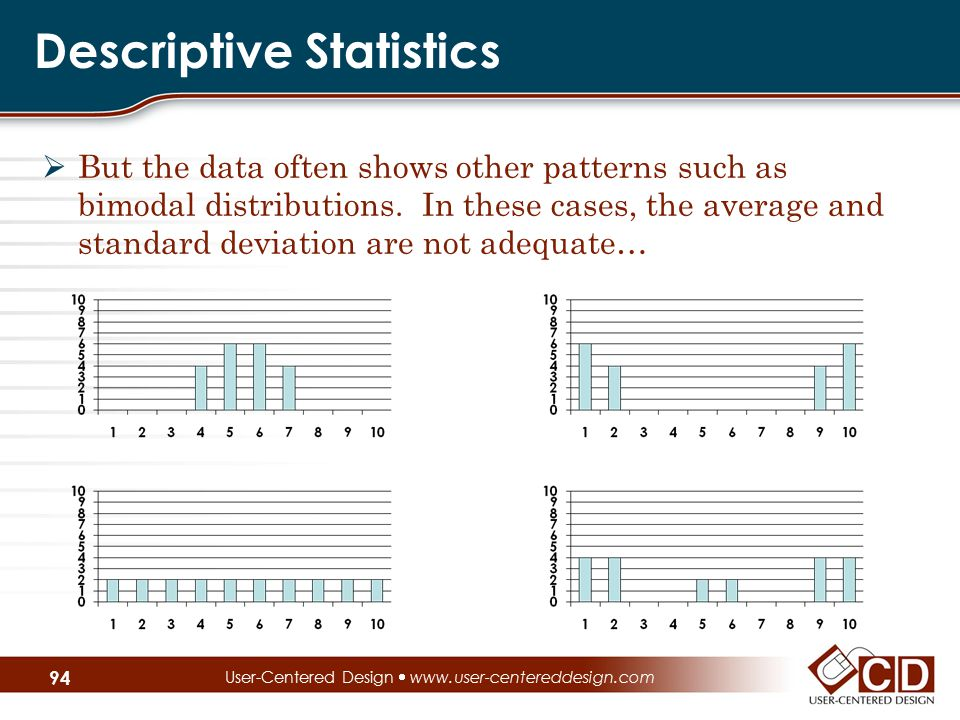 Descriptive Statistics  But the data often shows other patterns such as bimodal distributions. In these cases, the average and standard deviation are
