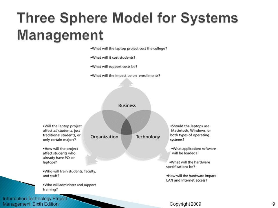 Copyright 2009 Information Technology Project Management, Sixth Edition9