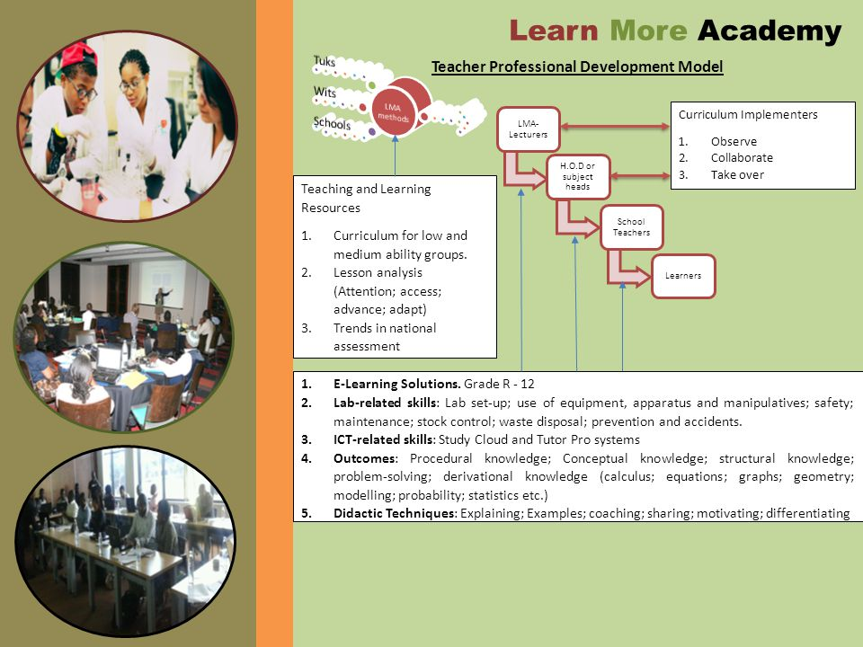 Teacher Professional Development Model Learn More Academy LMA- Lecturers H.O.D or subject heads School Teachers Learners Teaching and Learning Resources 1.Curriculum for low and medium ability groups.