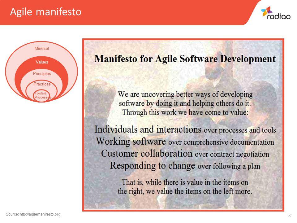 8 Mindset Values Principles Practices Tools & Processes Agile manifesto Source: http://agilemanifesto.org
