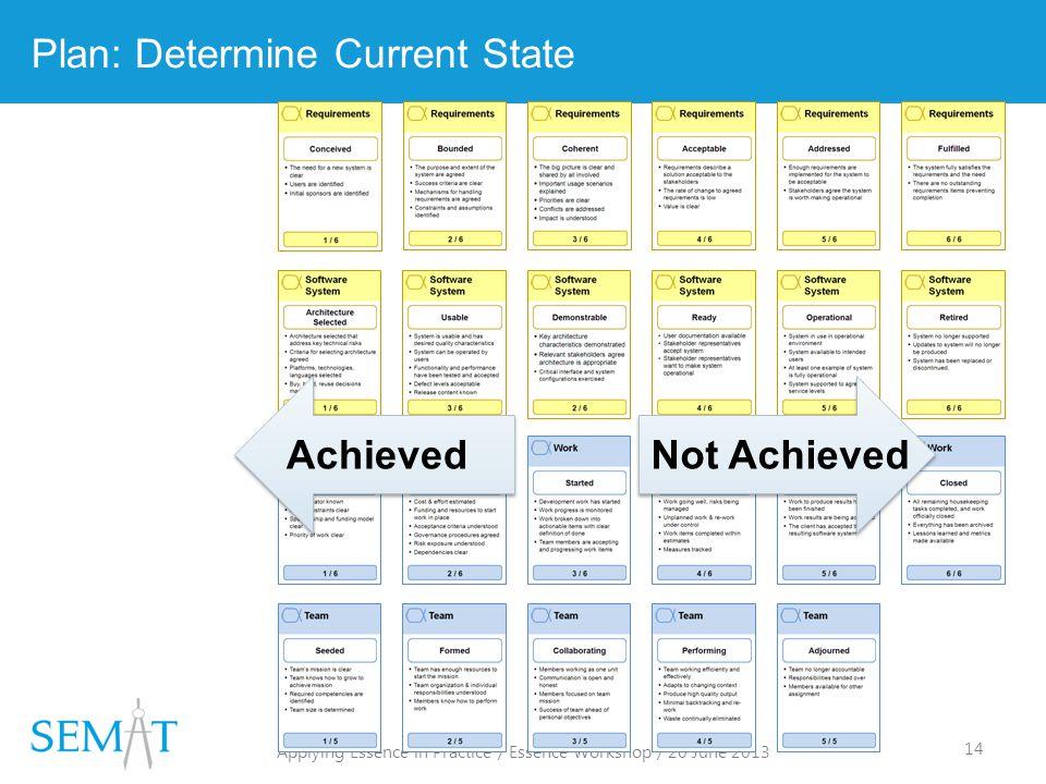Plan: Determine Current State Applying Essence in Practice / Essence Workshop / 20 June 2013 14 Achieved Not Achieved
