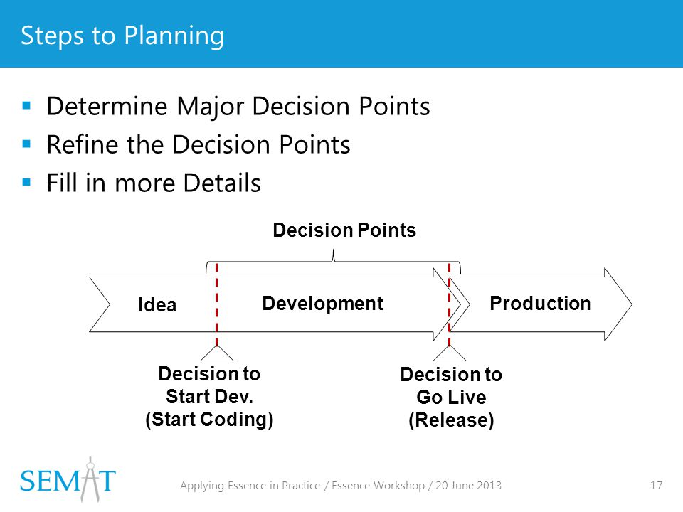 Steps to Planning  Determine Major Decision Points  Refine the Decision Points  Fill in more Details Production Decision to Start Dev.