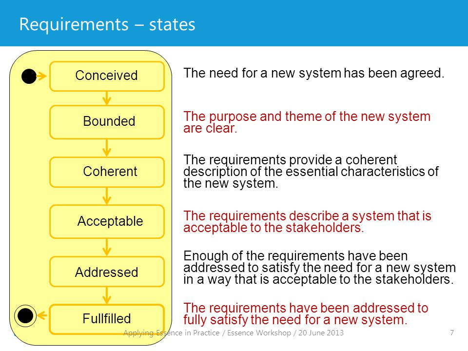 Requirements – states 7 Coherent Acceptable Bounded Addressed Fullfilled The need for a new system has been agreed.